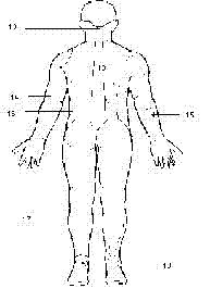 pressure point applications